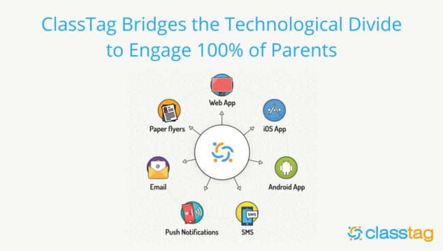 ClassTag Bridges the Technological Divide to Engage 100% of Parents