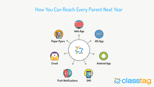 How You Can Reach Every Parent Next Year